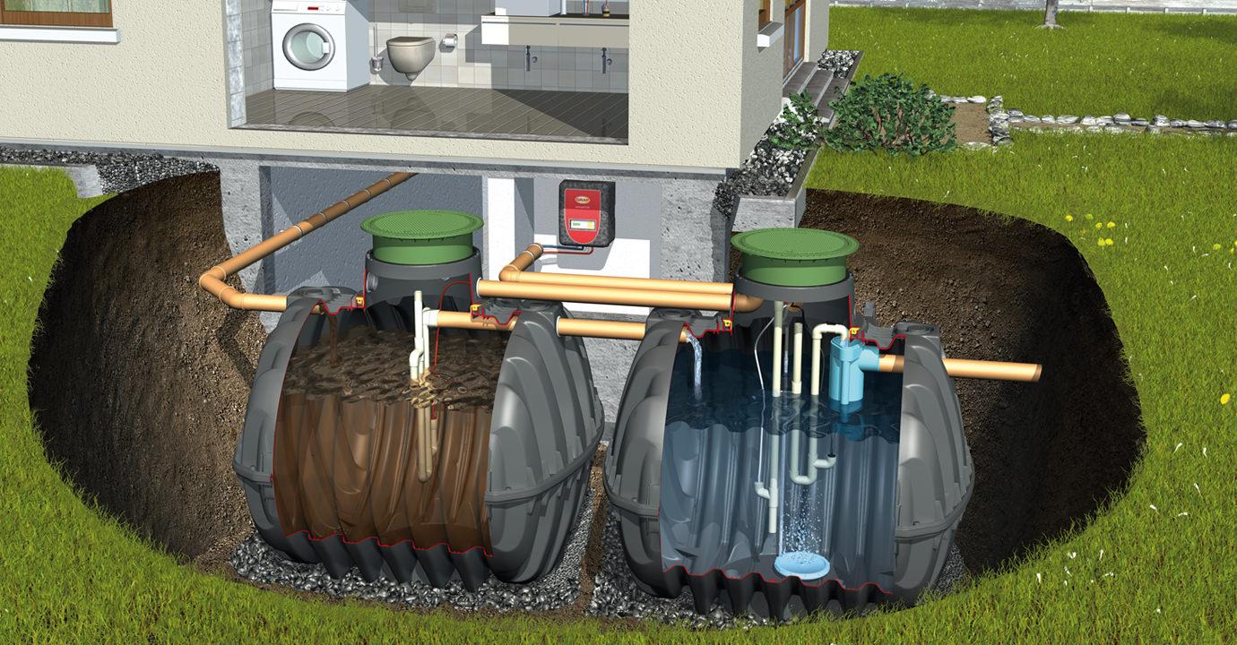 NEW Graf Sewage Treatment Plants - Drainage Superstore Blog