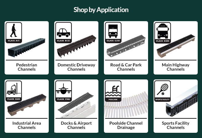 channel-drainage-applications