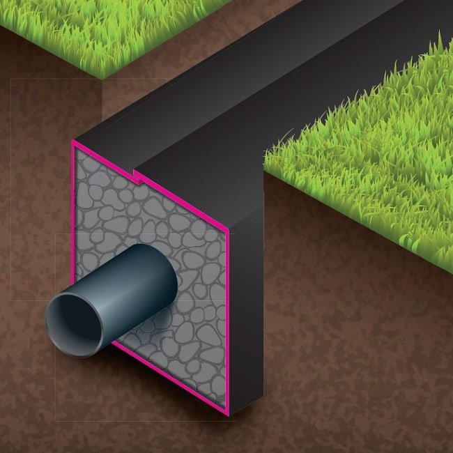 How Do I Install A French Drain Drainage Superstore Blog